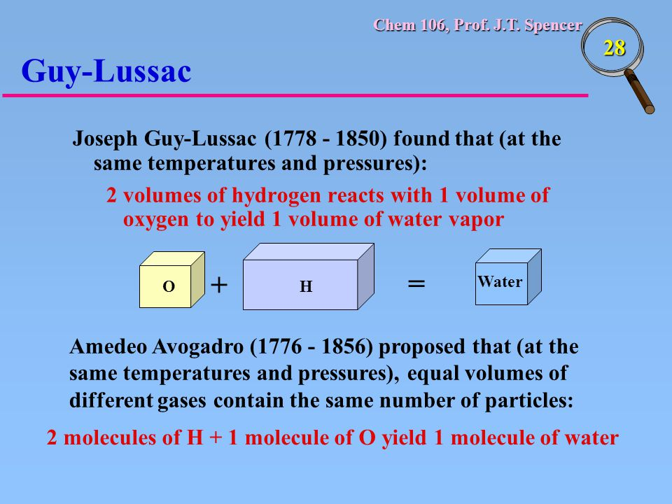 Guy-Lussac Joseph Guy-Lussac (1778 - 1850) found that (at the same temperatures and pressures):