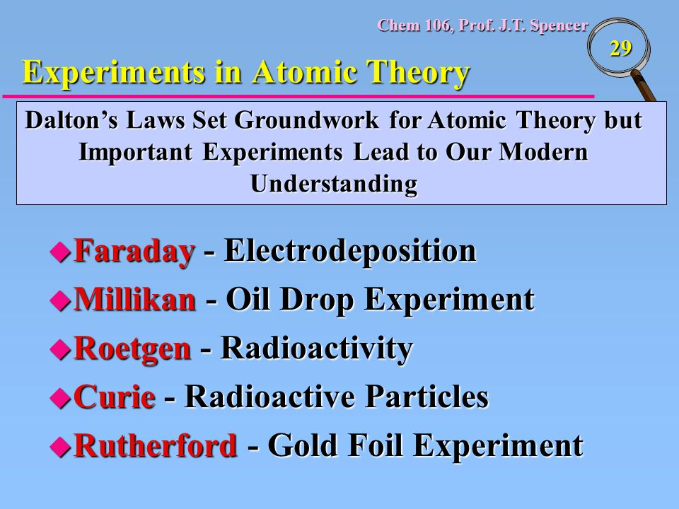 Experiments in Atomic Theory