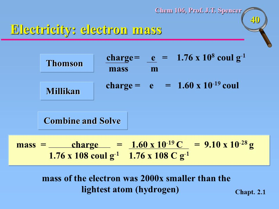 Electricity: electron mass