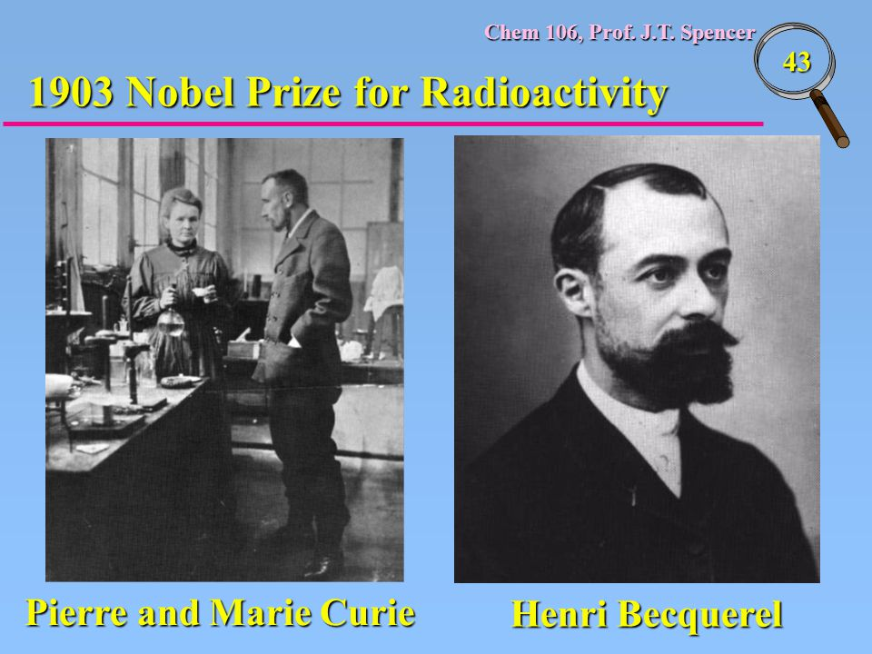 1903 Nobel Prize for Radioactivity