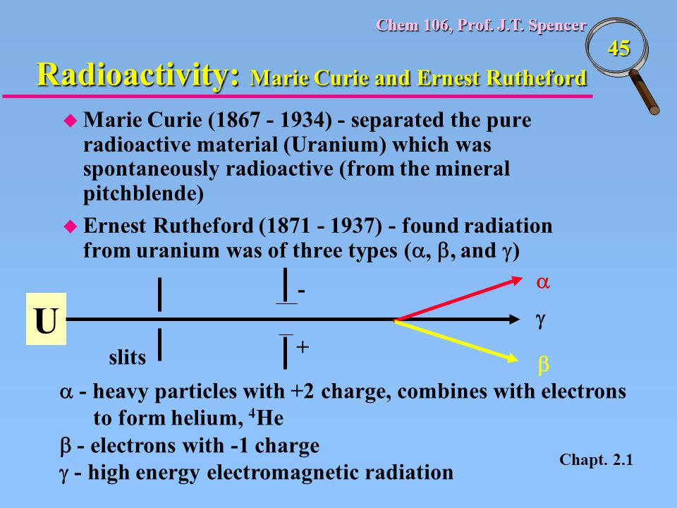 Radioactivity: Marie Curie and Ernest Rutheford