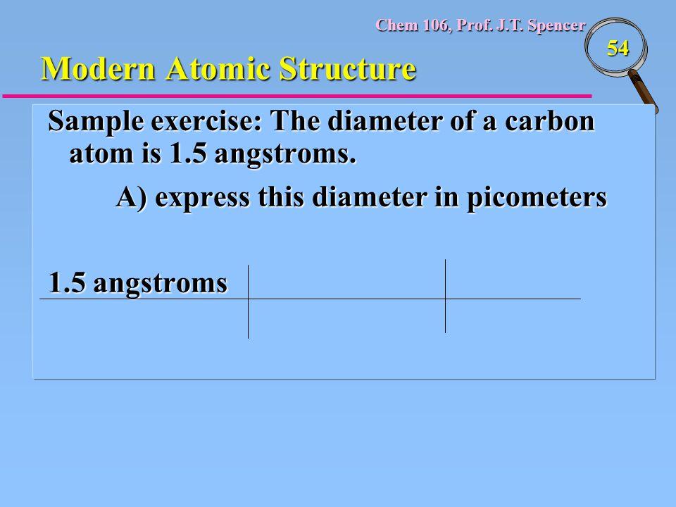 Modern Atomic Structure