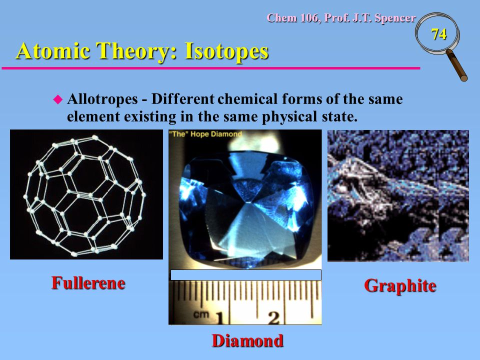 Atomic Theory: Isotopes