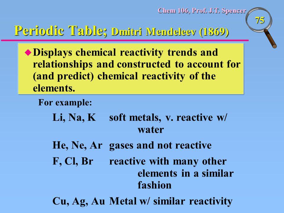 Periodic Table; Dmitri Mendeleev (1869)