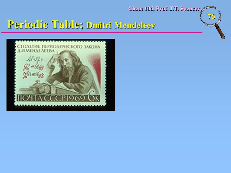 Periodic Table; Dmitri Mendeleev