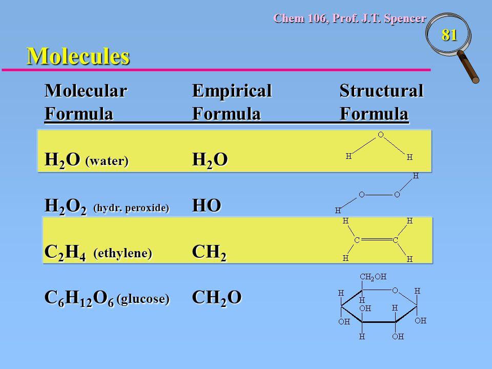 Molecules Molecular Empirical Structural Formula Formula Formula