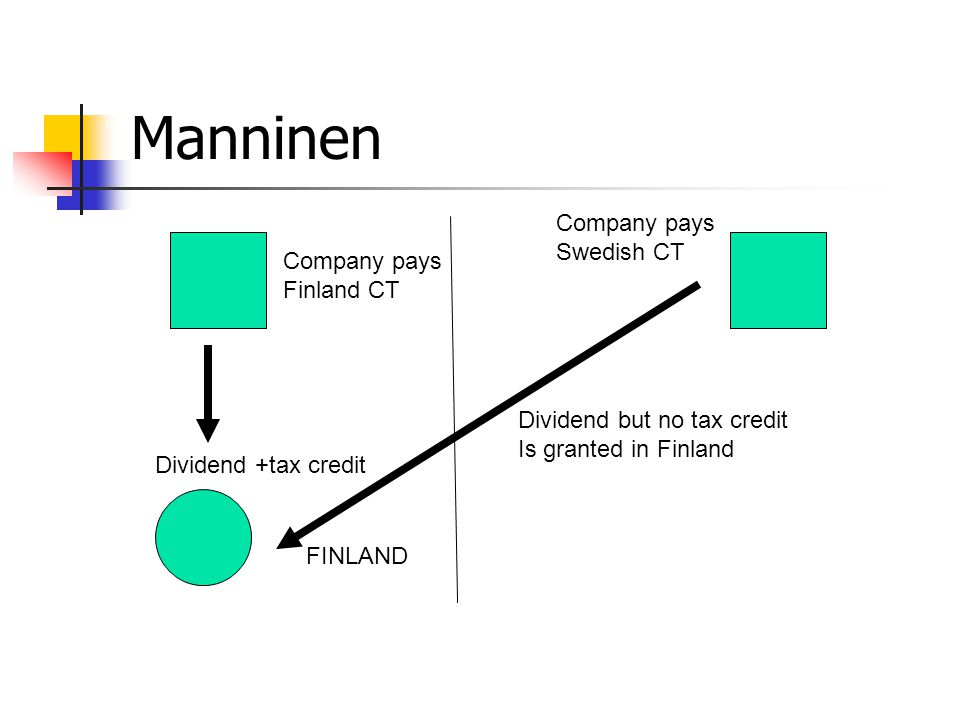 Manninen Company pays Swedish CT Company pays Finland CT