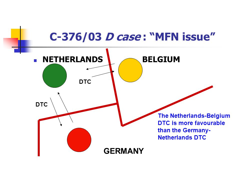 C-376/03 D case : MFN issue NETHERLANDS BELGIUM GERMANY DTC DTC