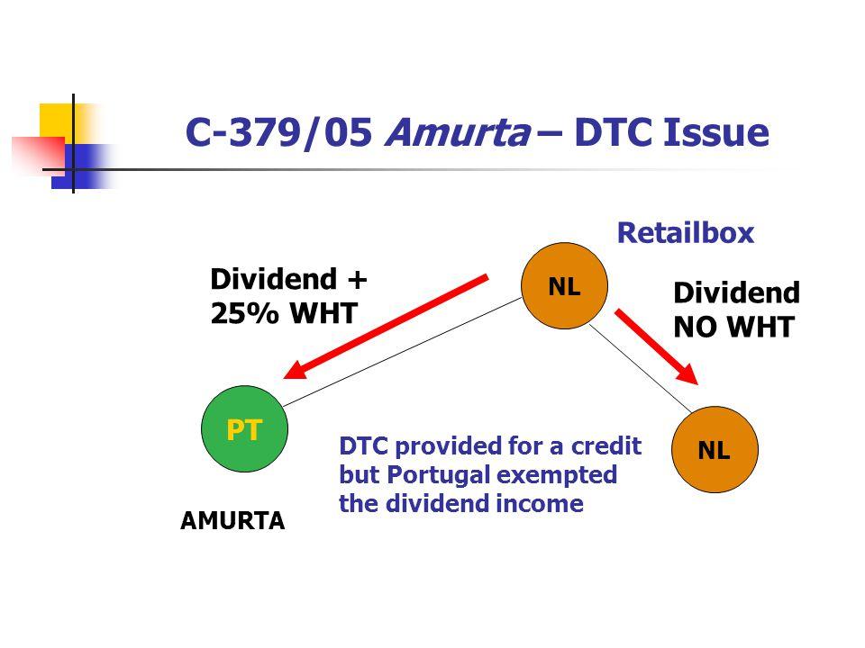C-379/05 Amurta – DTC Issue Retailbox Dividend + Dividend 25% WHT