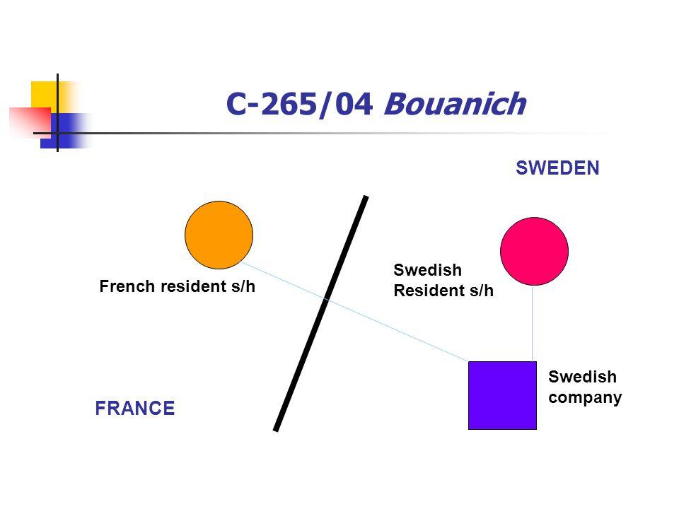 C-265/04 Bouanich SWEDEN FRANCE Swedish Resident s/h
