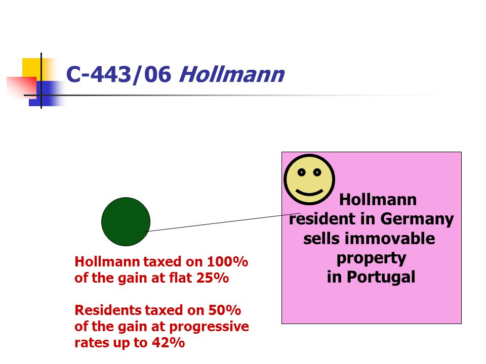 C-443/06 Hollmann Hollmann resident in Germany sells immovable