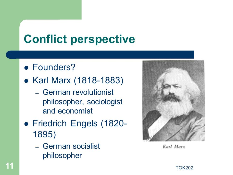 Conflict perspective Founders Karl Marx (1818-1883)