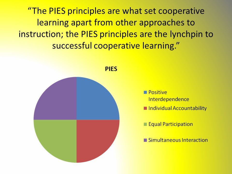 The PIES principles are what set cooperative learning apart from other approaches to instruction; the PIES principles are the lynchpin to successful cooperative learning.