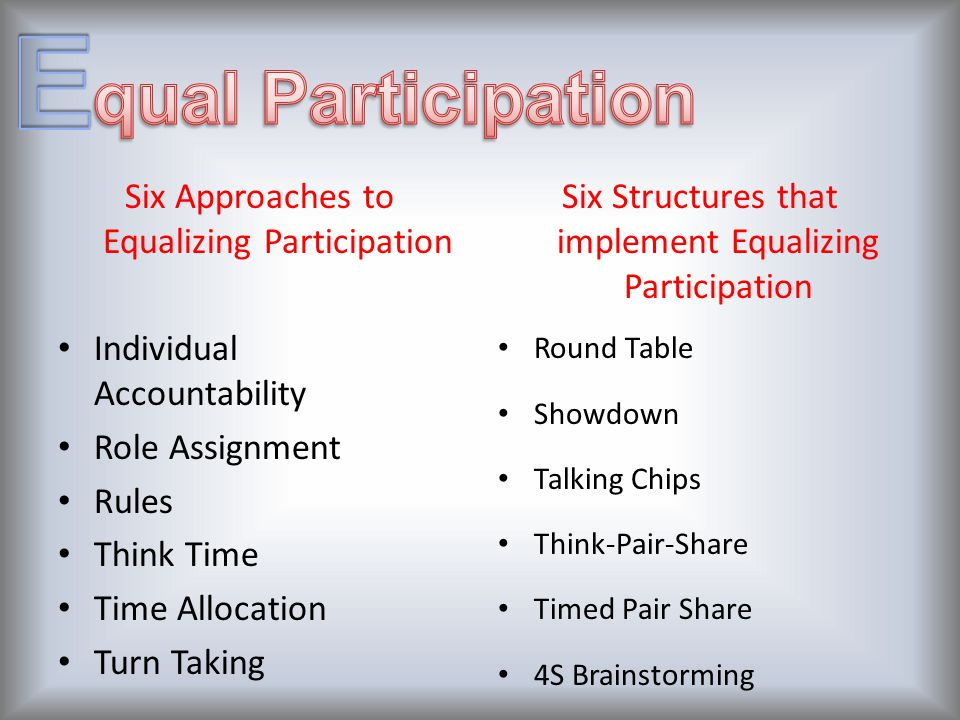 E qual Participation Six Approaches to Equalizing Participation