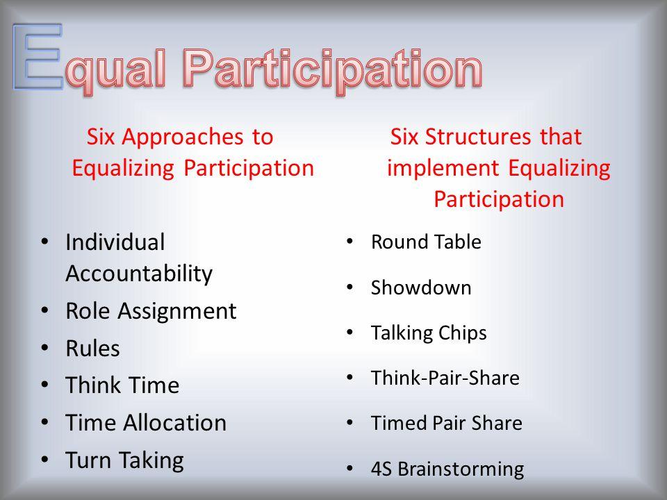 E qual Participation Six Approaches to Equalizing Participation