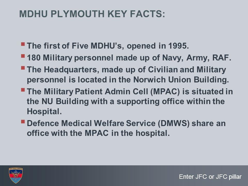 MDHU PLYMOUTH KEY FACTS: