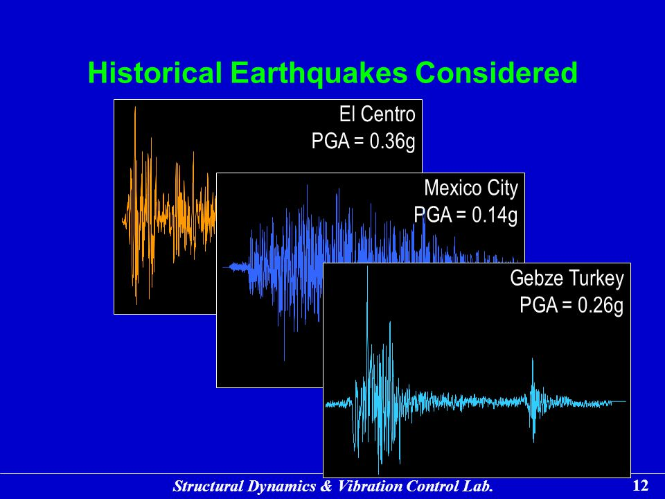 Historical Earthquakes Considered