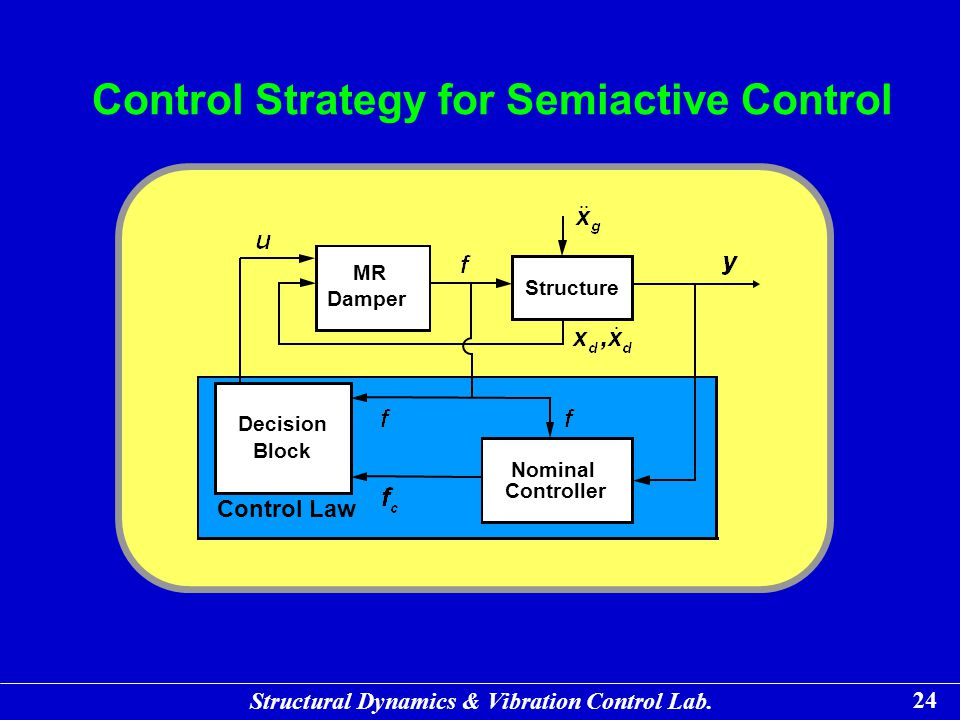 Control Strategy for Semiactive Control