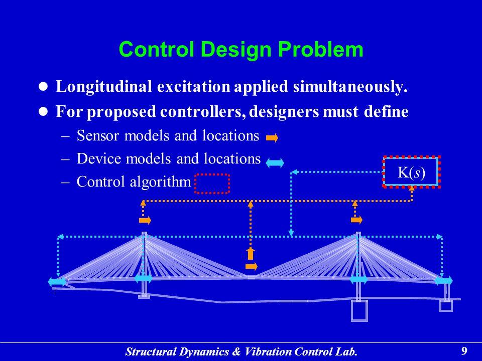Control Design Problem