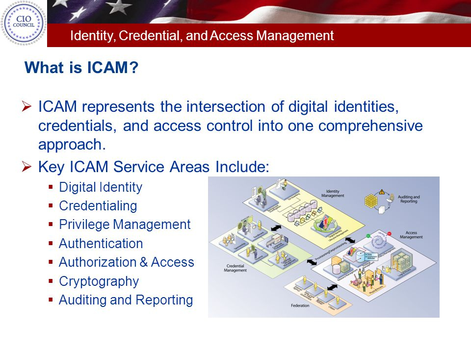 What is ICAM ICAM represents the intersection of digital identities, credentials, and access control into one comprehensive approach.