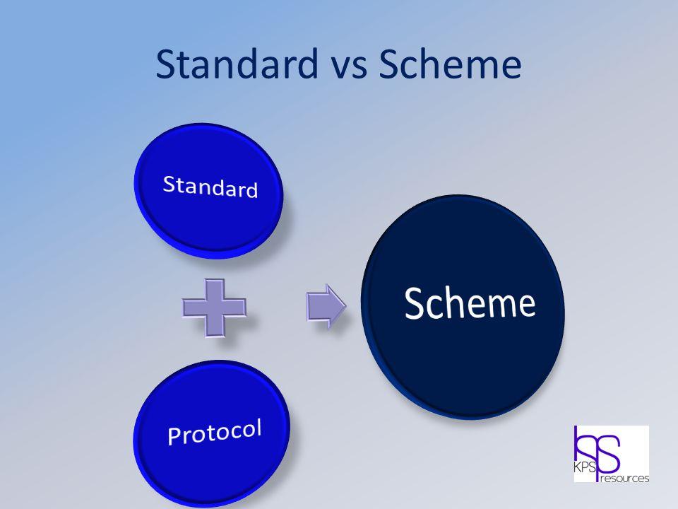 Standard vs Scheme Standard Protocol Scheme