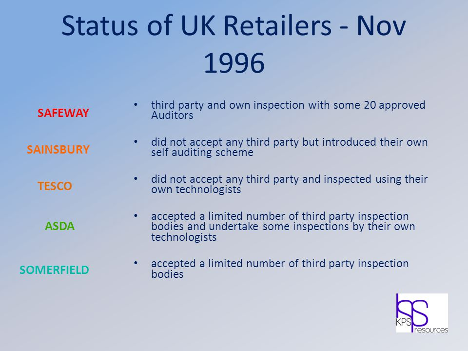 Status of UK Retailers - Nov 1996