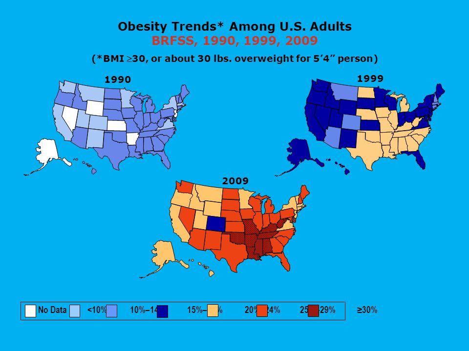 Obesity Trends* Among U.S. Adults BRFSS, 1990, 1999, 2009