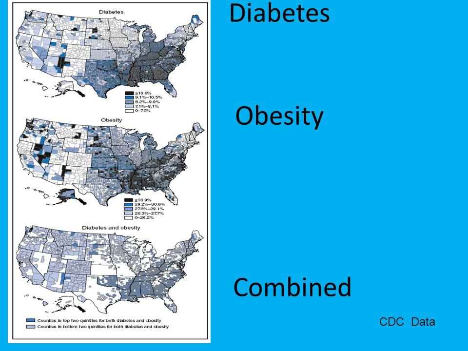 Diabetes Obesity Combined