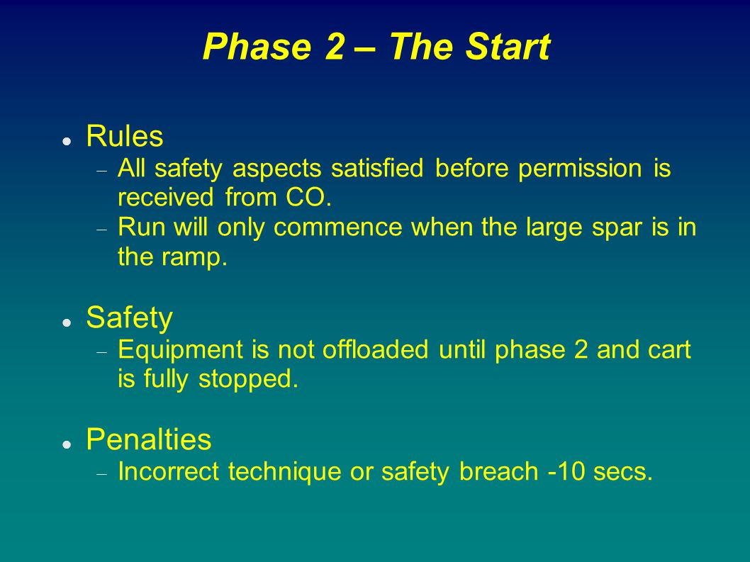 Phase 2 – The Start Rules Safety Penalties