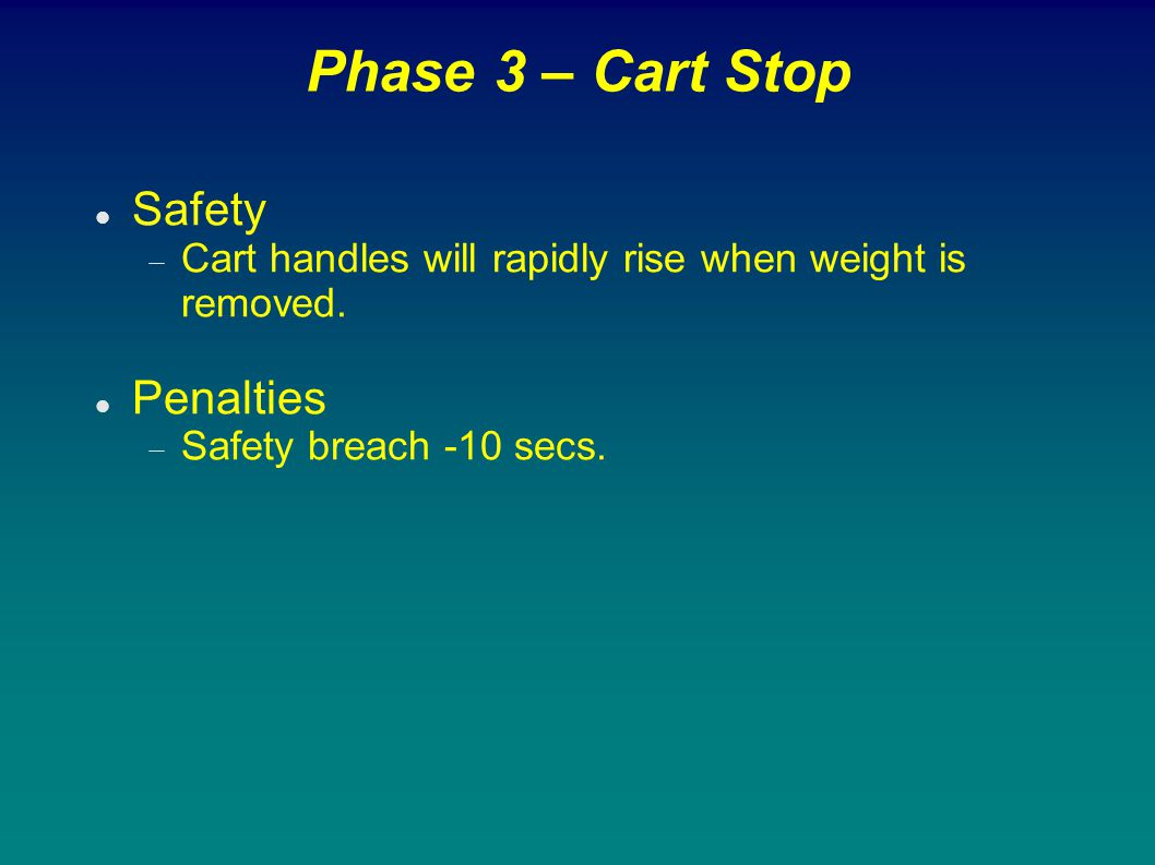 Phase 3 – Cart Stop Safety Penalties
