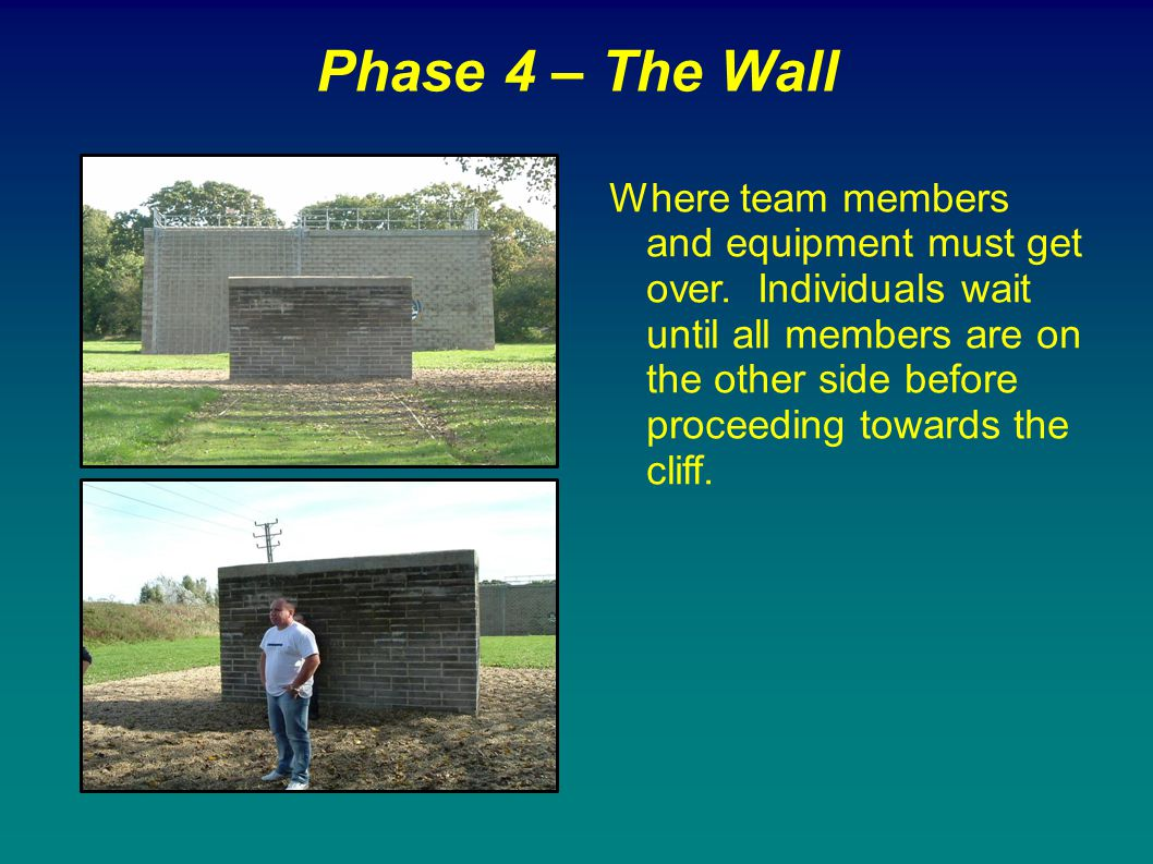 Phase 4 – The Wall