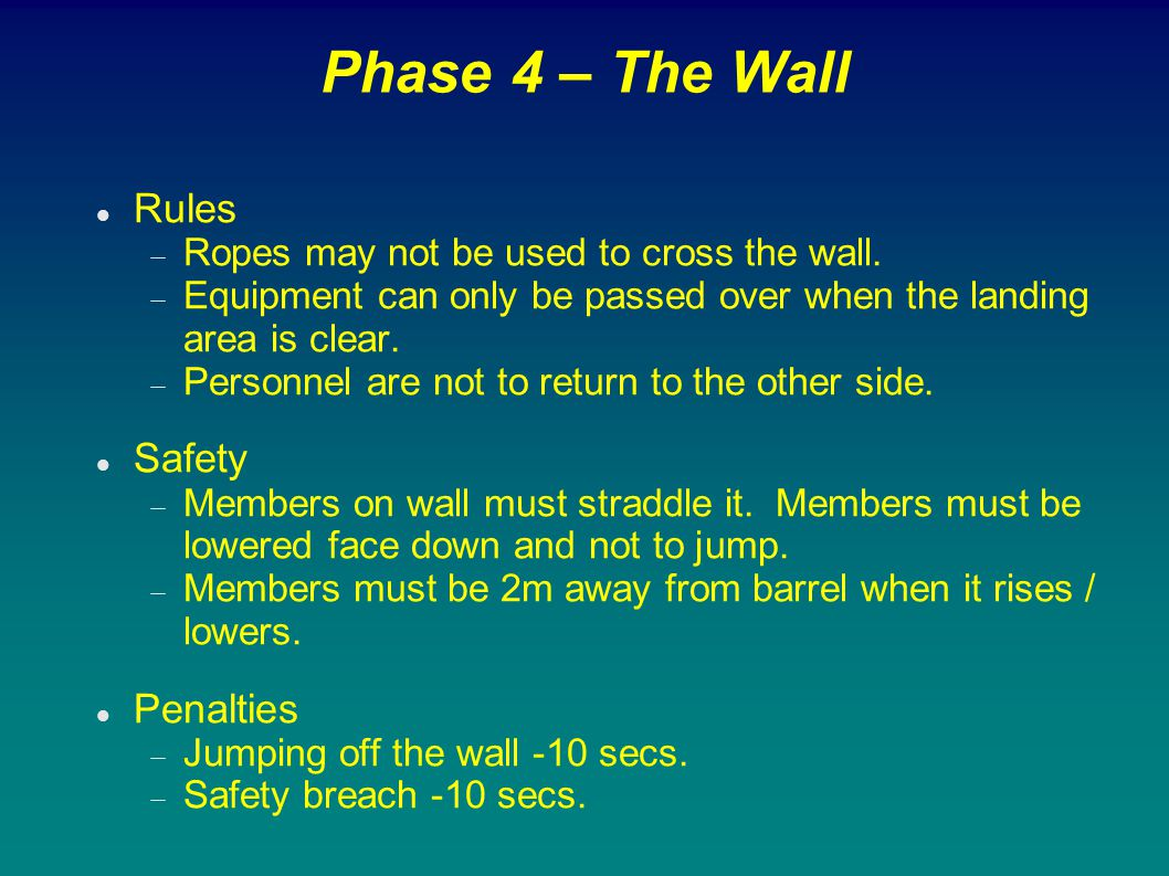 Phase 4 – The Wall Rules Safety Penalties
