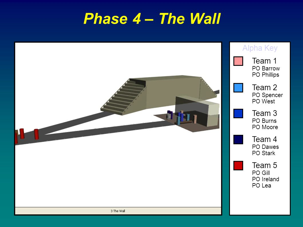 Phase 4 – The Wall Alpha Key Team 1 Team 2 Team 3 Team 4 Team 5