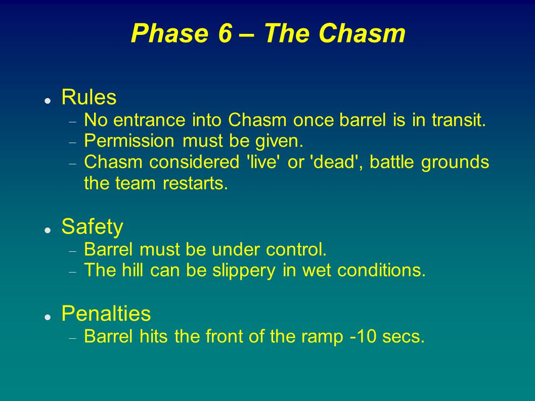 Phase 6 – The Chasm Rules Safety Penalties