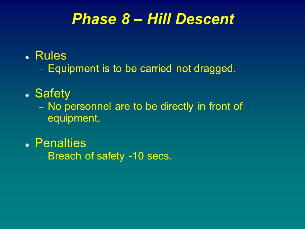 Phase 8 – Hill Descent Rules Safety Penalties