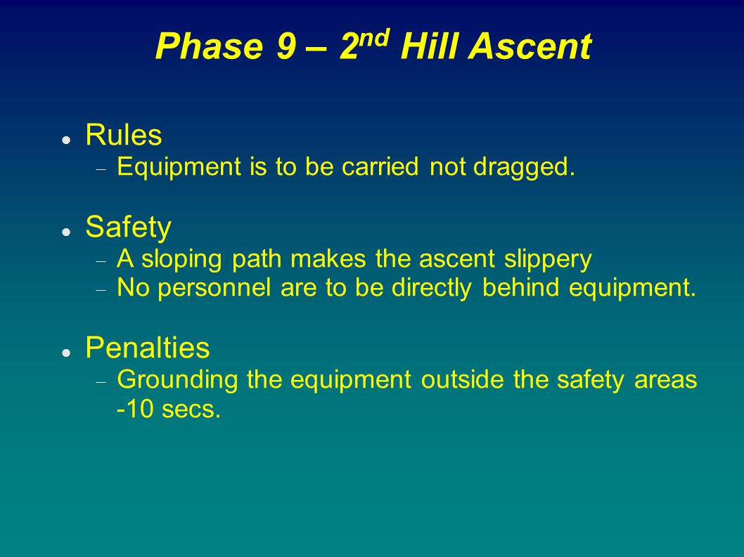 Phase 9 – 2nd Hill Ascent Rules Safety Penalties