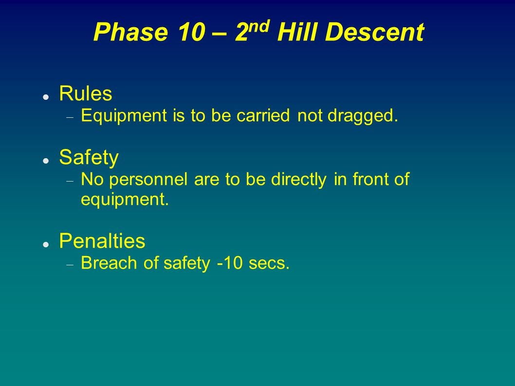 Phase 10 – 2nd Hill Descent Rules Safety Penalties
