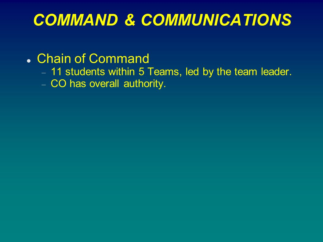 COMMAND & COMMUNICATIONS