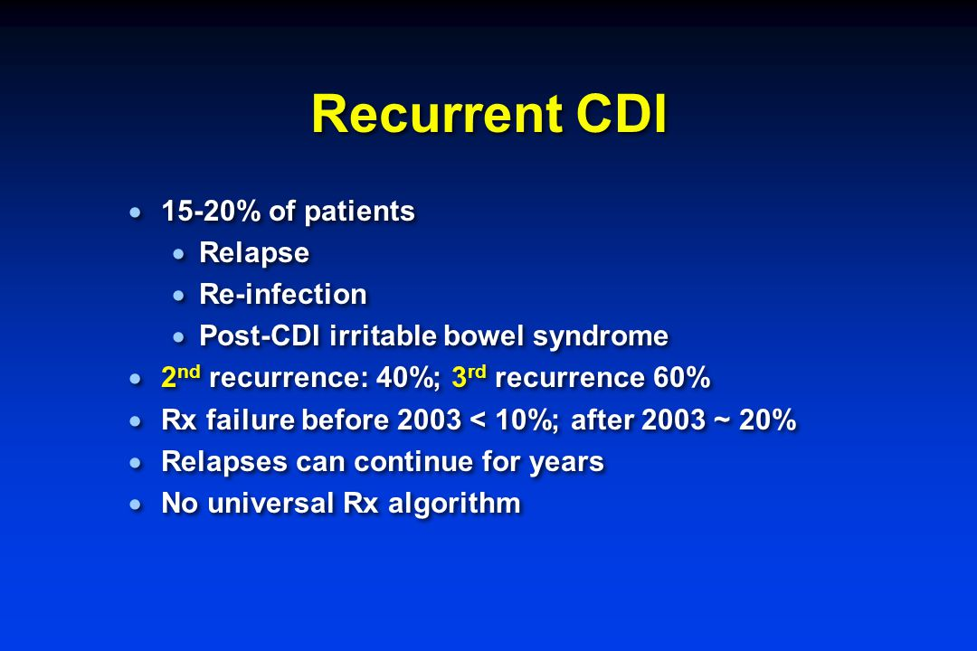 Recurrent CDI 15-20% of patients Relapse Re-infection