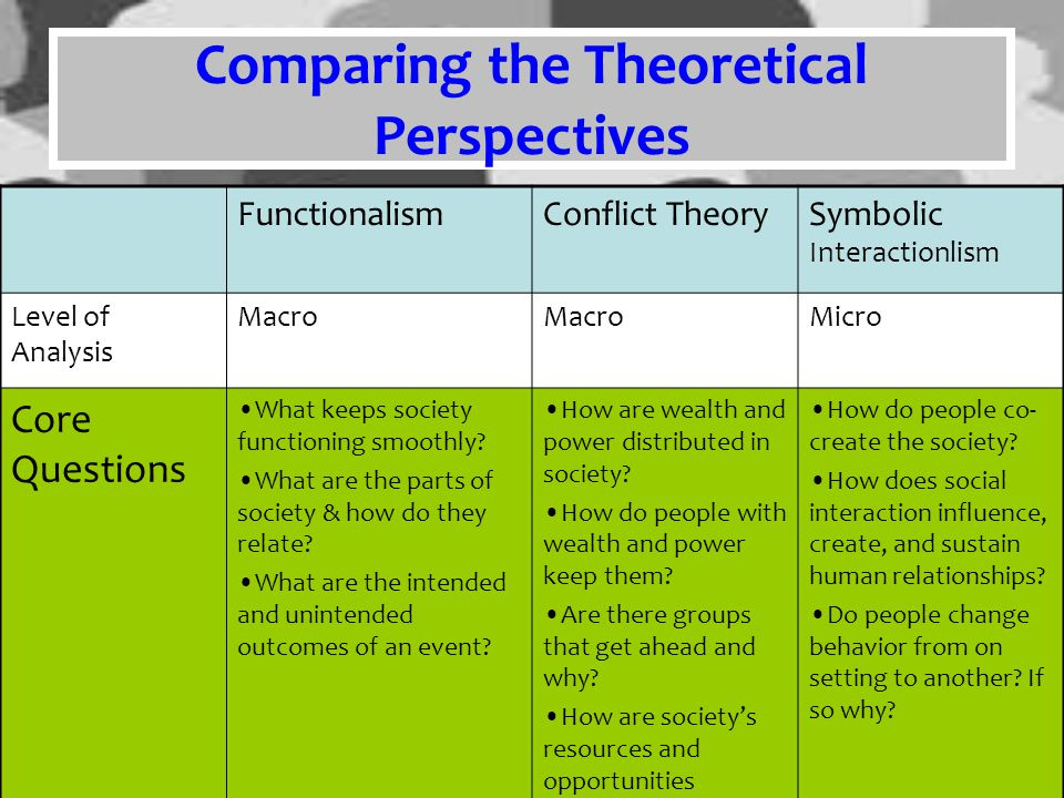 comparing the major theoretical perspectives in Comparing erikson's vs freud's theories similarities and differences between freud and erikson by kendra cherry  5 major theories of personality development.