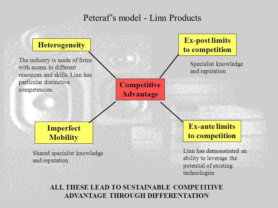 Peteraf's model - Linn Products