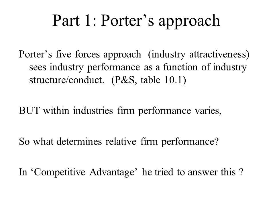 Part 1: Porter's approach