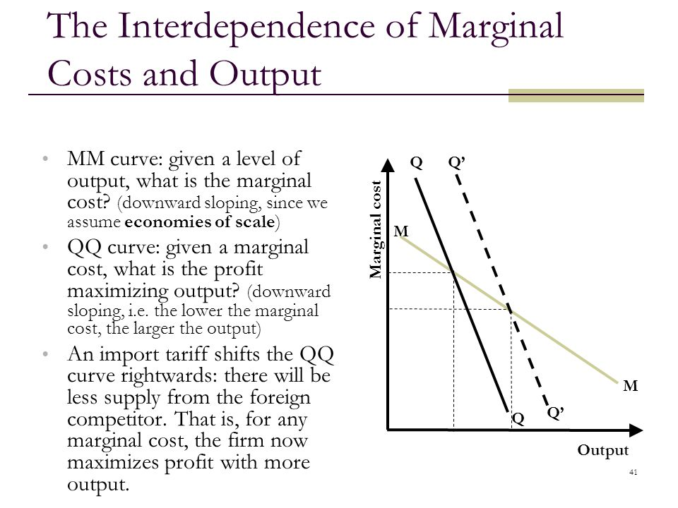 The Interdependence of Marginal Costs and Output