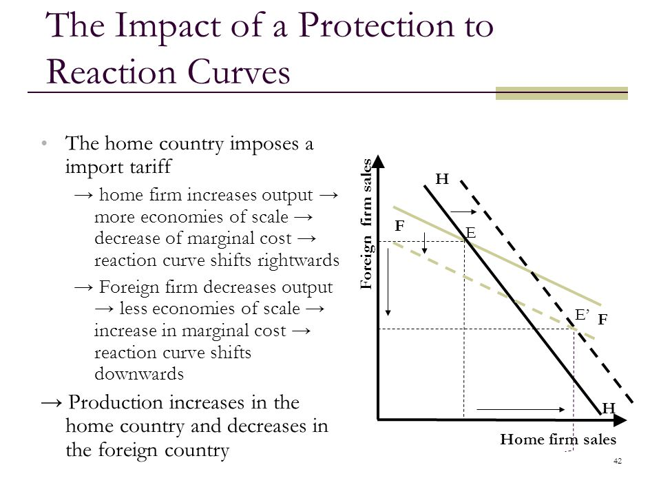 The Impact of a Protection to Reaction Curves