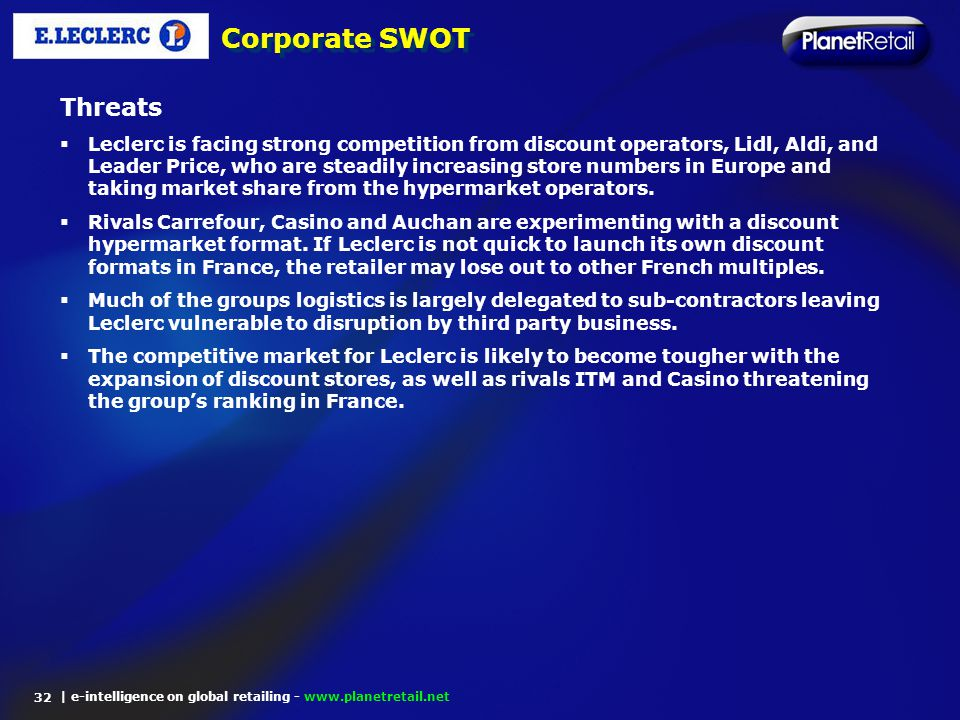 Corporate SWOT Threats