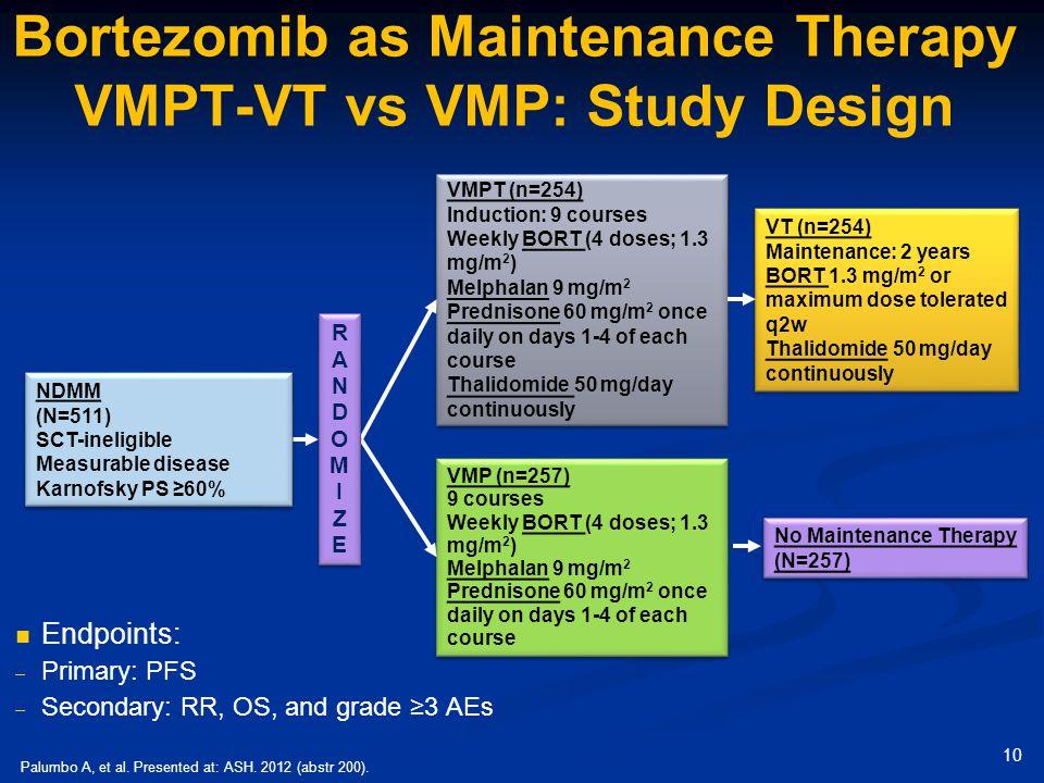 Bortezomib as Maintenance Therapy VMPT-VT vs VMP: Study Design