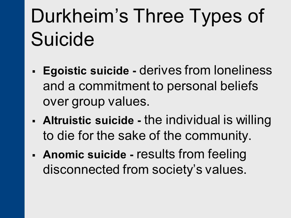Durkheim's Three Types of Suicide