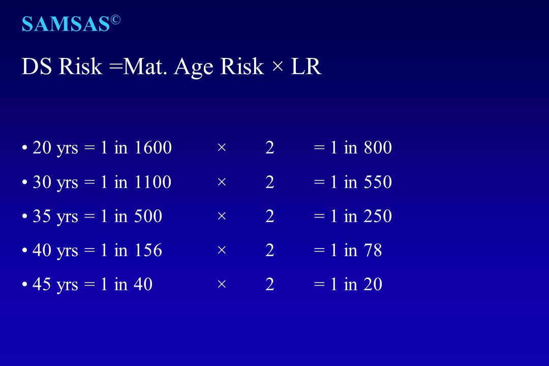DS Risk =Mat. Age Risk × LR