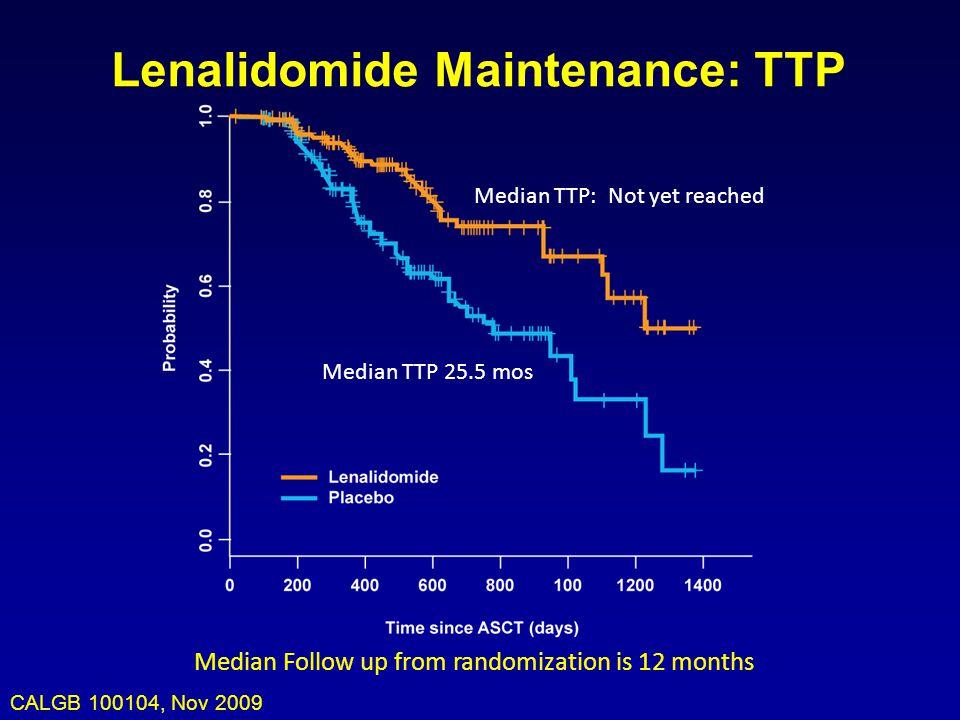 Lenalidomide Maintenance: TTP