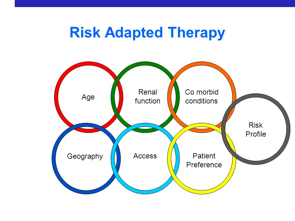 Risk Adapted Therapy Renal function Co morbid conditions Age Risk